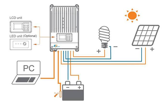 5kw太阳能离网发电系统_上海硕博科教设备有限公司