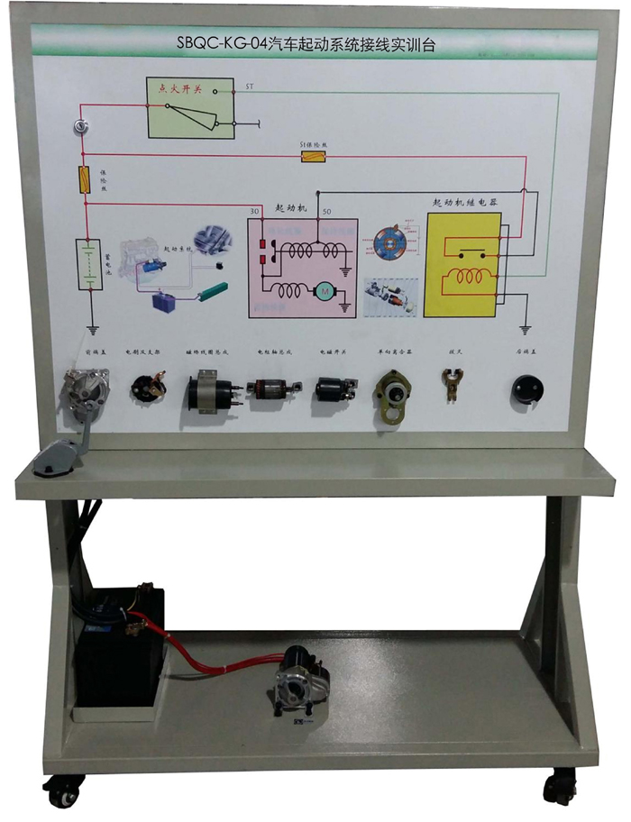 汽车考证系统(汽车电工)系统 SBQC-KG-01汽车灯光系统接线实训台  一、产品简介 该设备采用全新大众时超汽车外部灯光系统实物为基础,充分展示汽车外部灯光系统的组成结构和工作过程。 适用于学校对汽车灯光系统理论和维修实训的教学需要。 本设备满足汽车职业教育的五个对接十个衔接的教学需要。 二、功能特点 1.